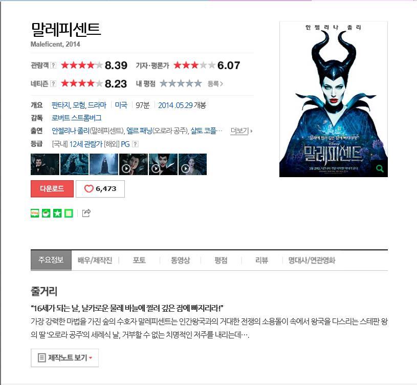 영화 말레피센트 안젤리나 졸리 주연 초고화질 다운로드